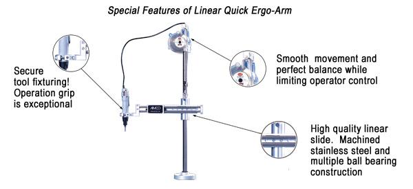 Eagle group linear arm